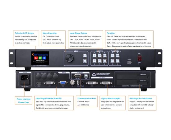 Видеопроцессор Amoonsky AMS-MVP300 Plus — фото 7