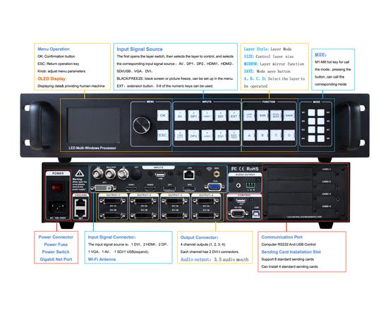 Видеопроцессор Amoonsky AMS-SC4KS — фото 8