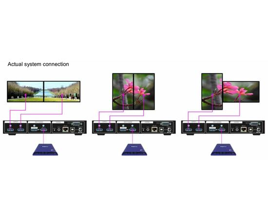 Контроллер AV-BOX VWC-46S (2:2) — фото 2