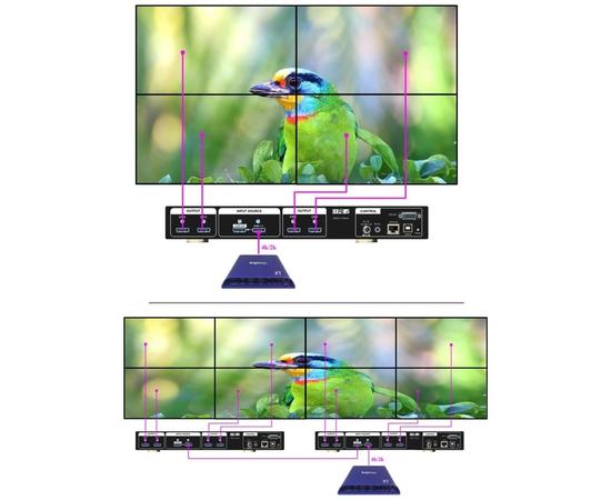 Контроллер AV-BOX VWC-46L (2:2) — фото 2