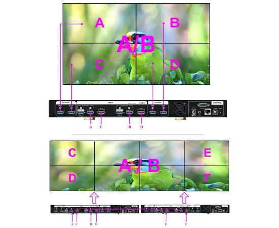 Контроллер AV-BOX VWC-46 (2:2) — фото 3