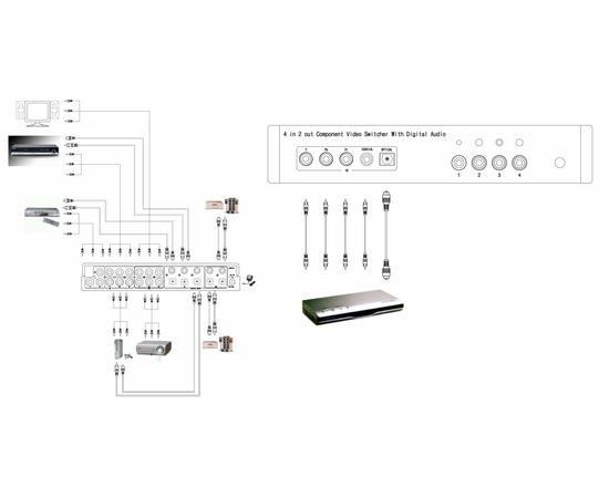 Коммутатор AV-BOX SW8-41AD — фото 3