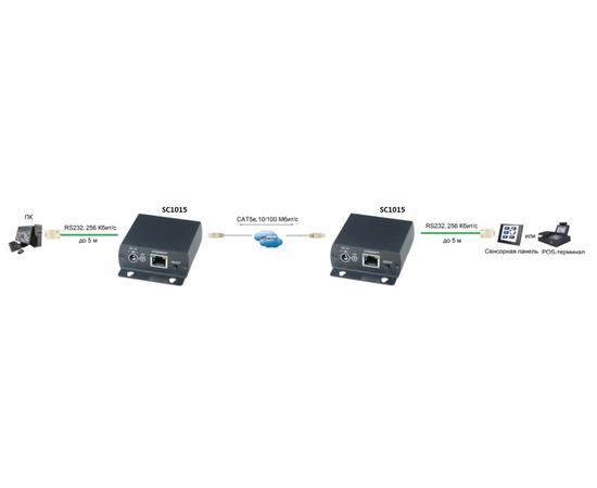 Конвертер AV-BOX SC1015 — фото 3