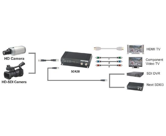 Конвертер AV-BOX SC428 — фото 3