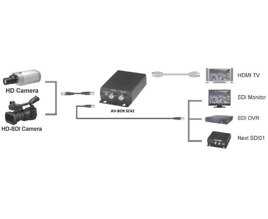 Конвертер AV-BOX SC42 — фото 3