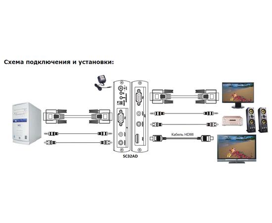 Конвертер AV-BOX SC32AD — фото 3
