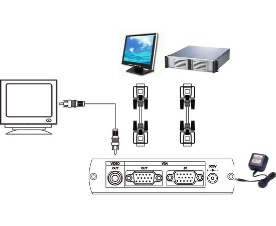 Конвертер AV-BOX SC36 — фото 3
