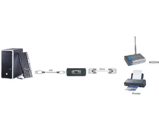 Конвертер AV-BOX SC710 — фото 3