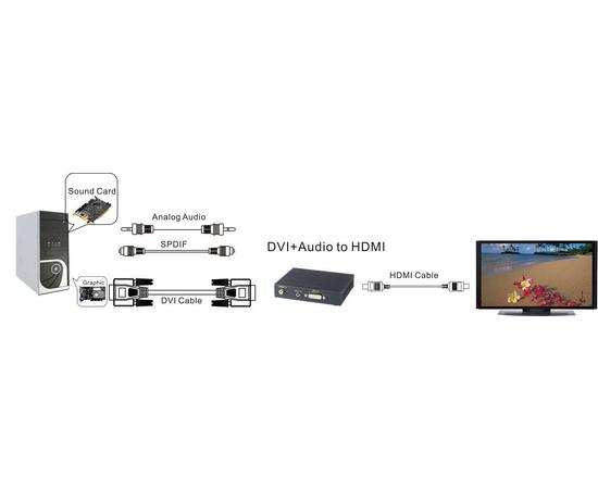 Конвертер AV-BOX SC1AA2 — фото 2