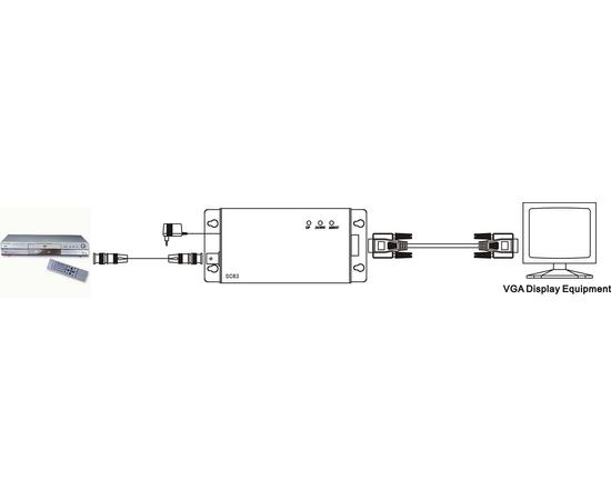 Конвертер AV-BOX SC63 — фото 3