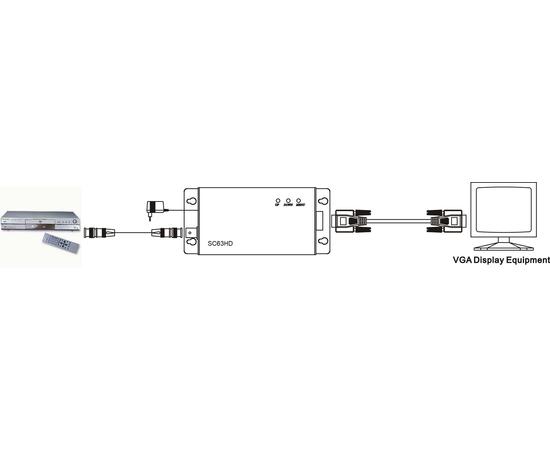 Конвертер AV-BOX SC63HD — фото 3