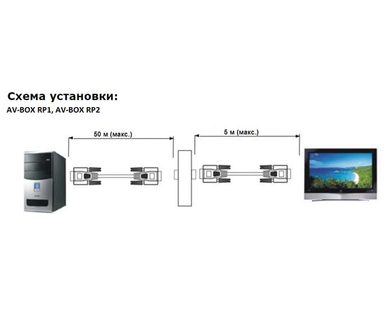 Повторитель AV-BOX RP2 — фото 3