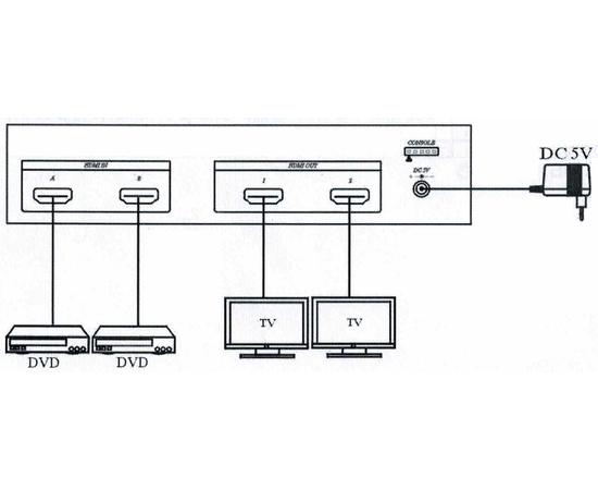 Сплиттер AV-BOX DA212 — фото 3