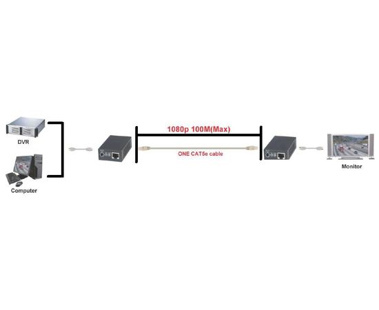 Приемник+Передатчик AV-BOX 1TP-100RT — фото 3