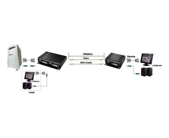 Приемник+Передатчик AV-BOX 1TP-50RTAA — фото 3