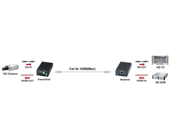 Приемник+Передатчик AV-BOX 4TP-30HADRT — фото 3