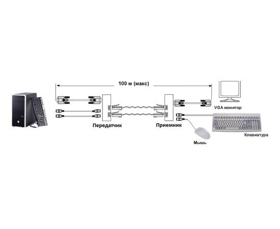 Приемник+Передатчик AV-BOX 3KM97TP-30RT — фото 5