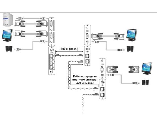 Приемник+Передатчик AV-BOX 3TP5-300RTAA — фото 5