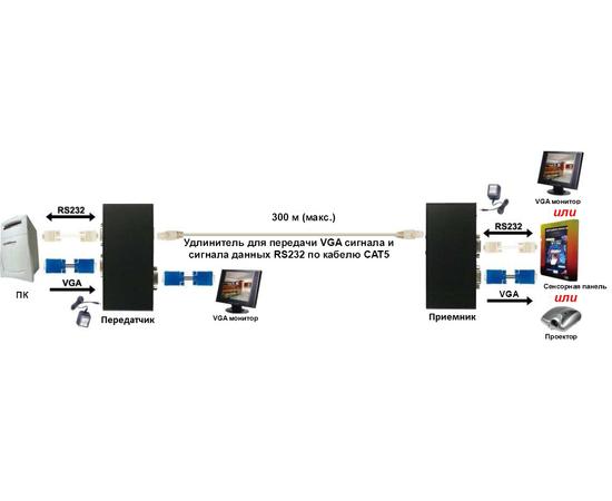 Приемник+Передатчик AV-BOX 310TP-300RT — фото 5