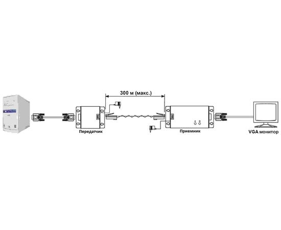 Приемник+Передатчик AV-BOX 3TP-300RT — фото 3