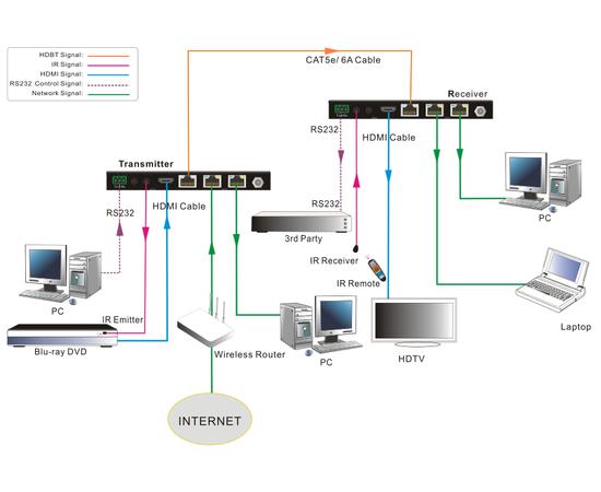 Передатчик AV-BOX TPUH421T — фото 2