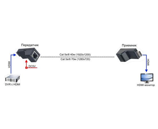 Приемник+Передатчик AV-BOX 2TP-70RT — фото 2