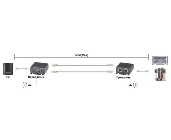 Приемник+Передатчик AV-BOX 2TP-40RTI — фото 3