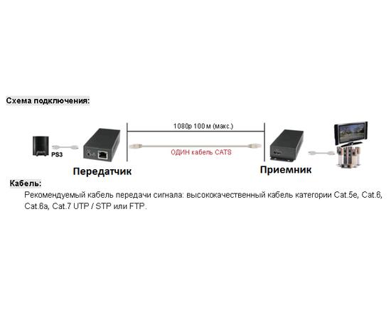 Приемник+Передатчик AV-BOX 2TP-80RT-3D — фото 3
