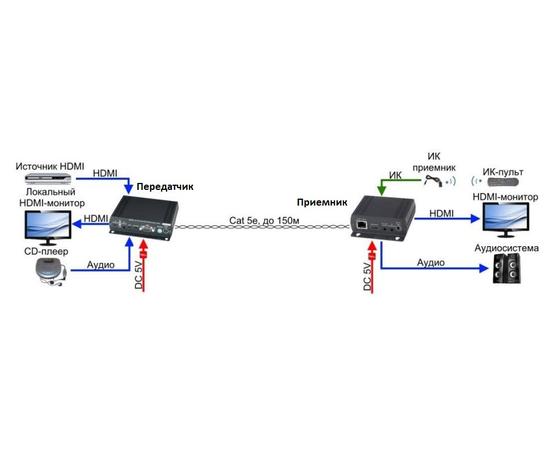 Передатчик AV-BOX 2TP14-180TAI — фото 3