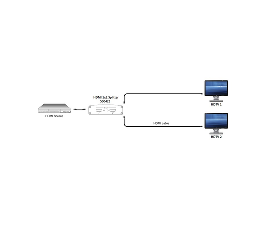 Сплиттер MuxLab 500423 — фото 3