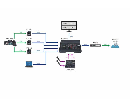 Многофункциональный пульт Datavideo RMC-300C — фото 6